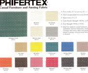 PHIFERTEX®